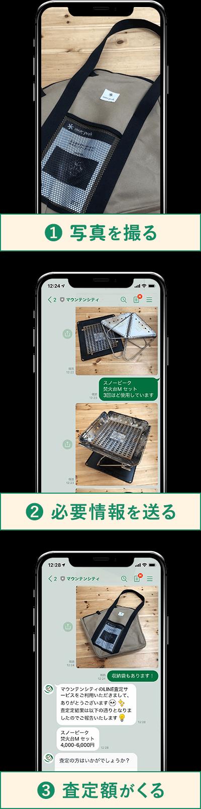 LINE査定の3ステップ