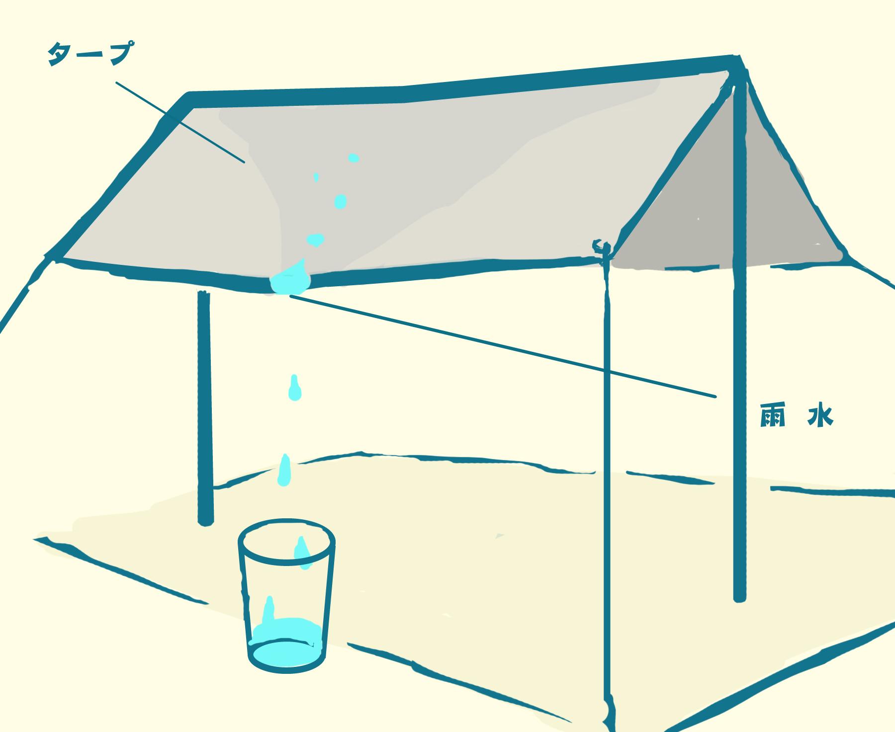 03雨水を効率よく集める方法