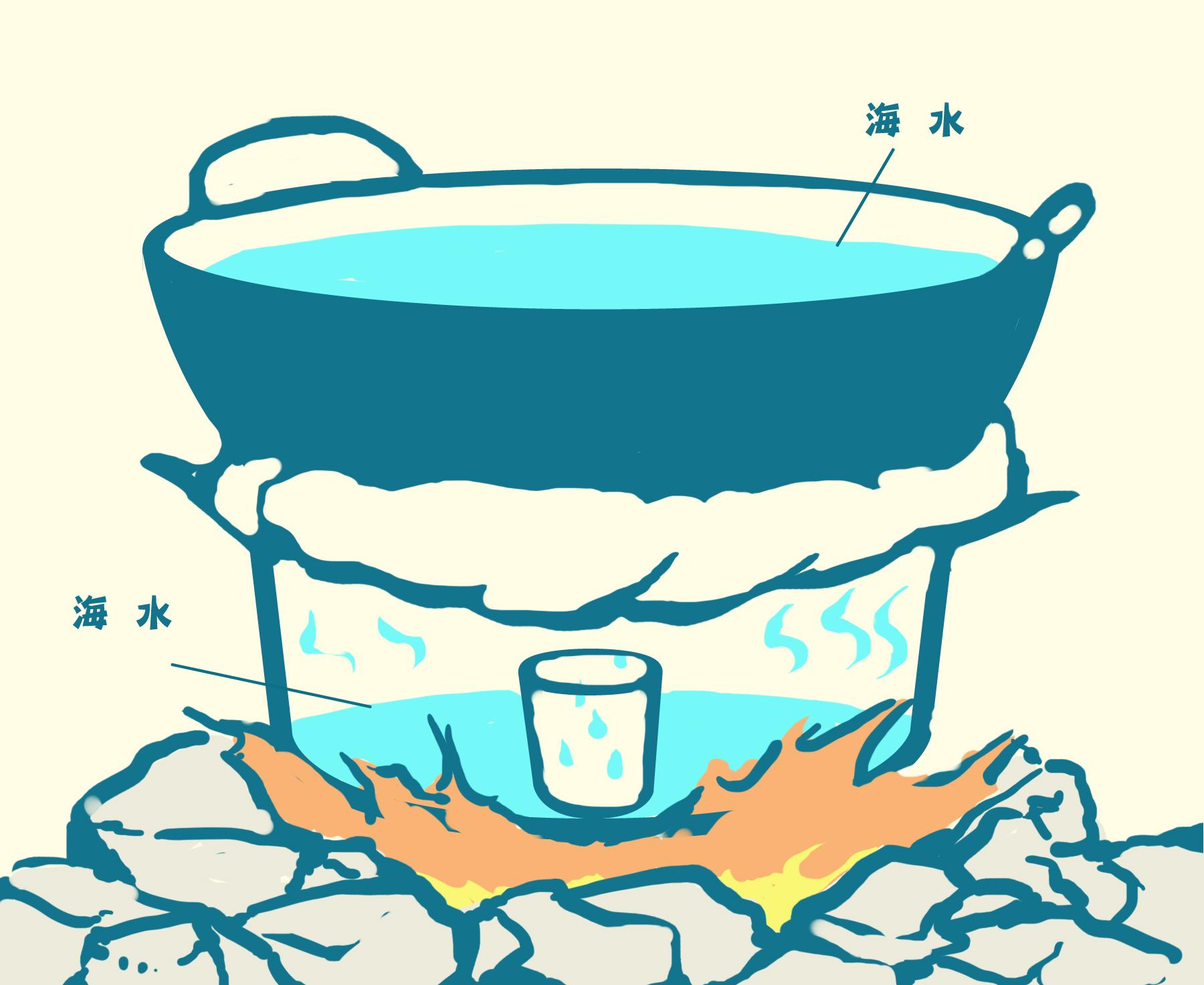 04海水を蒸留する方法