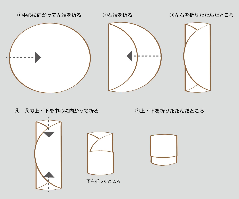 折り畳み図
